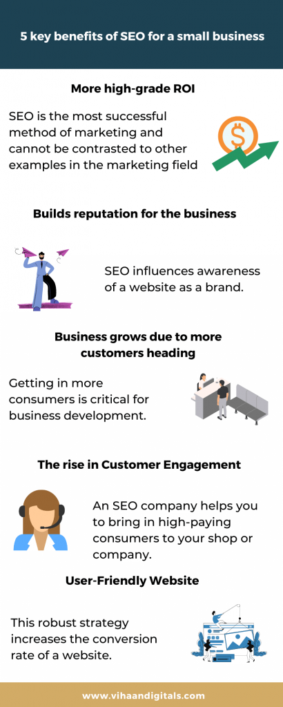 Key benefits of SEO for a small business