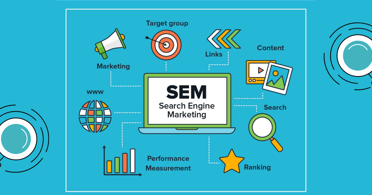 How Search Engine Marketing Works 2021